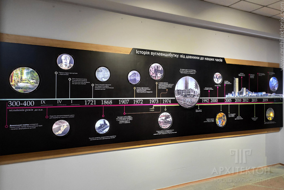 """Wall-mounted stand """"Timeline"""" with illumination"""