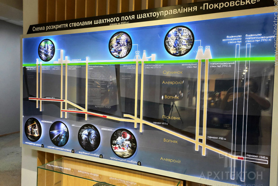 Interactive stand with dynamic illumination, Ukraine
