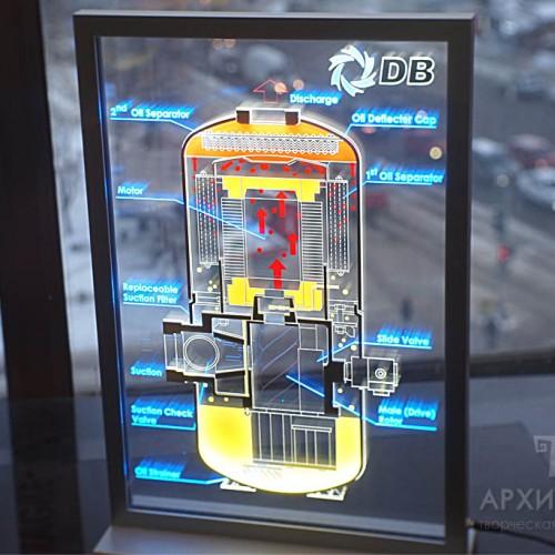 Прозорий макет компресора для демонстрації роботи компресора.